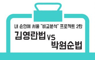 [카드뉴스] 김영란법 vs 박원순법