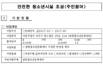 (2017) 안전한 청소년시설 조성(주민참여)