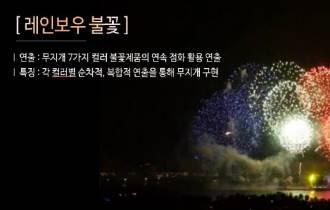 서울에서 열리는 100회째 전국체육대회, 그 성대한 막이 오른다
