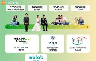 '지분적립형 분양주택' 등 생애주기별 주택브랜드 공개