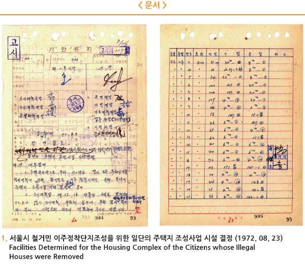1. 서울시 철거민 이주정착단지조성을 위한 일단의 주택지 조성사업 시설 결정 (1972. 08. 23) Facilities Determined for the Housing Complex of the Citizens whose Illegal Houses were Removed