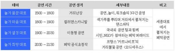 하이서울페스티벌2014 폐막공연 끝.장.대.로